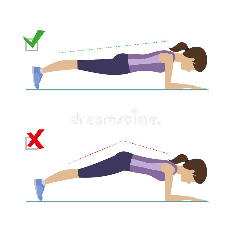 Right and wrong plank position royalty free illustration