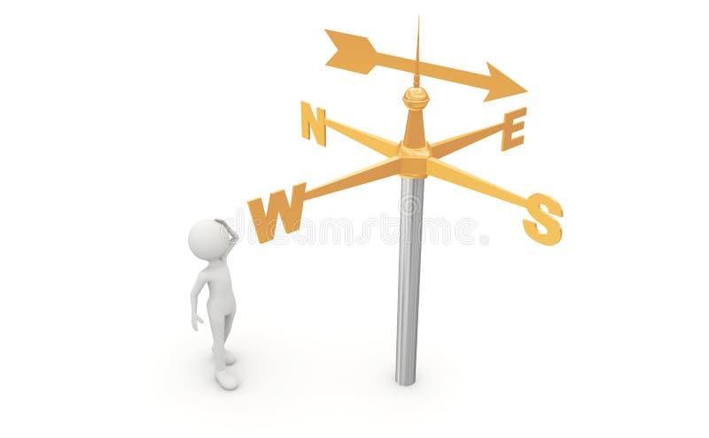 riktningsindikator royaltyfri bild