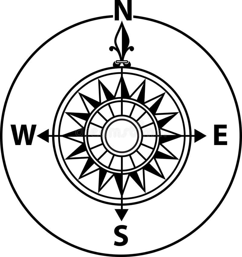 Riktningskompass royaltyfri illustrationer