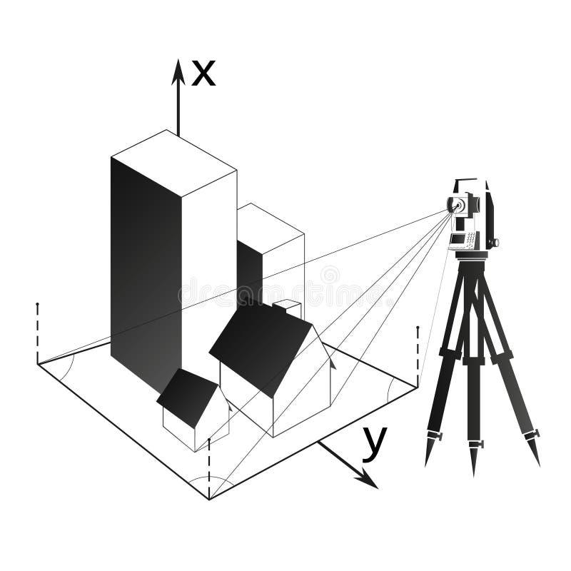 Rilievo topografico geodetico il bene immobile e illustrazione di stock