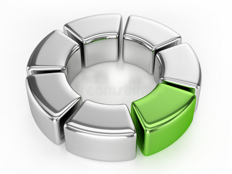 Ring Chart (Silver and Green)