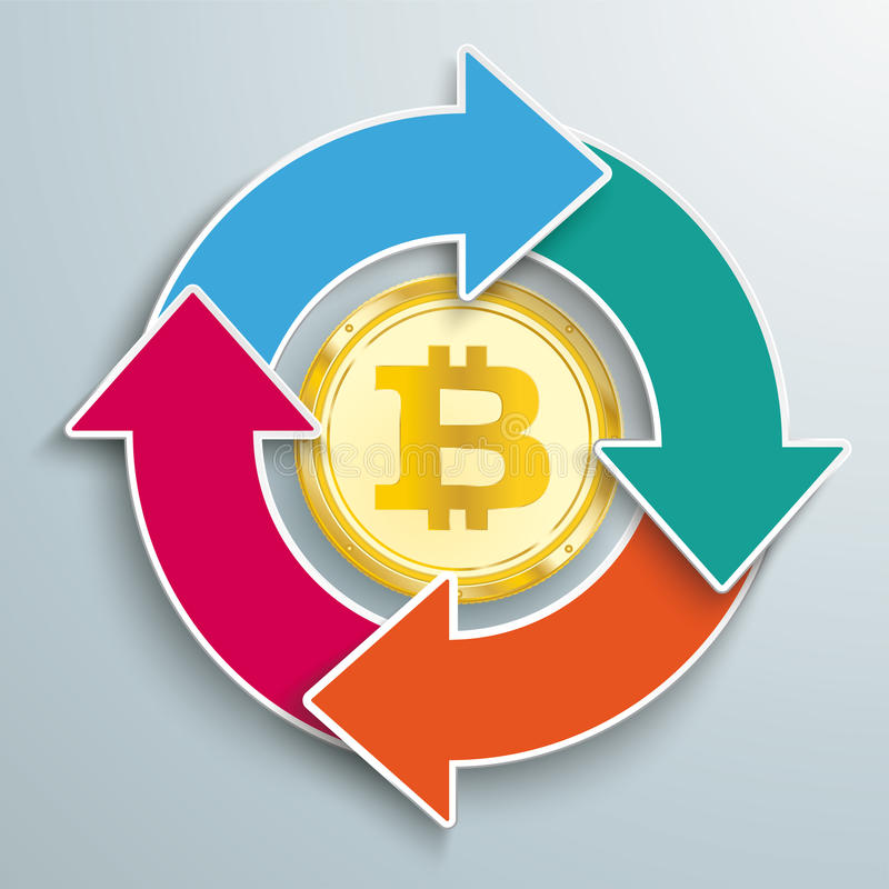 Ring Cycle Arrows Bitcoin Infographic lizenzfreie abbildung