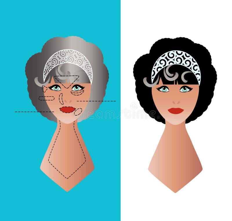 Ringiovanimento del viso del fronte prima e dopo illustrazione vettoriale