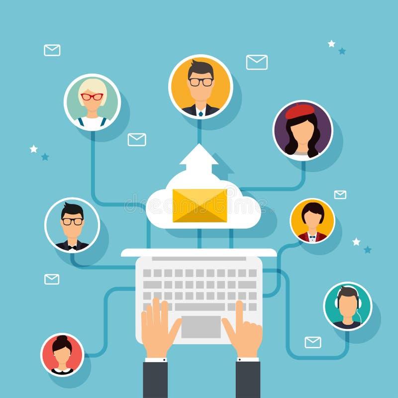 Rinnande aktion, emailadvertizing, direkt digital marknadsföring stock illustrationer