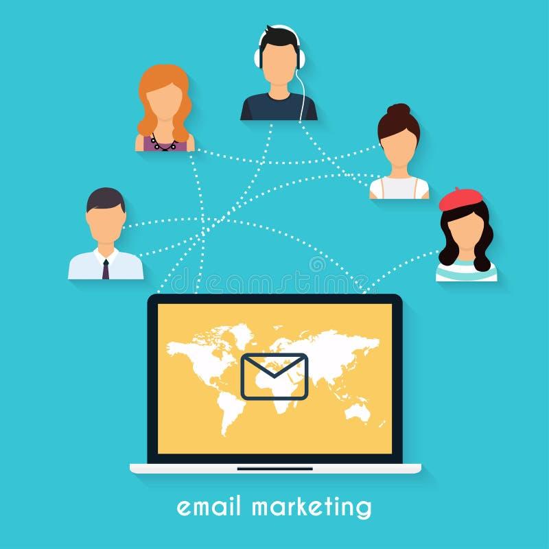 Rinnande aktion, emailadvertizing, direkt digital marknadsföring S stock illustrationer