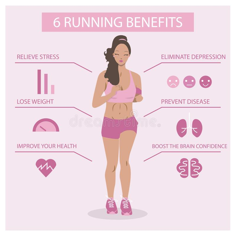 Rinnande svart härlig flicka som joggar kvinnor, cardio övningslägenhetillustration Hälsovårdinfographics 6 fördelar av spring vektor illustrationer