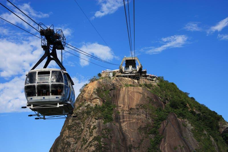 Rio- de Janeirozuckerlaib Berg lizenzfreie stockbilder