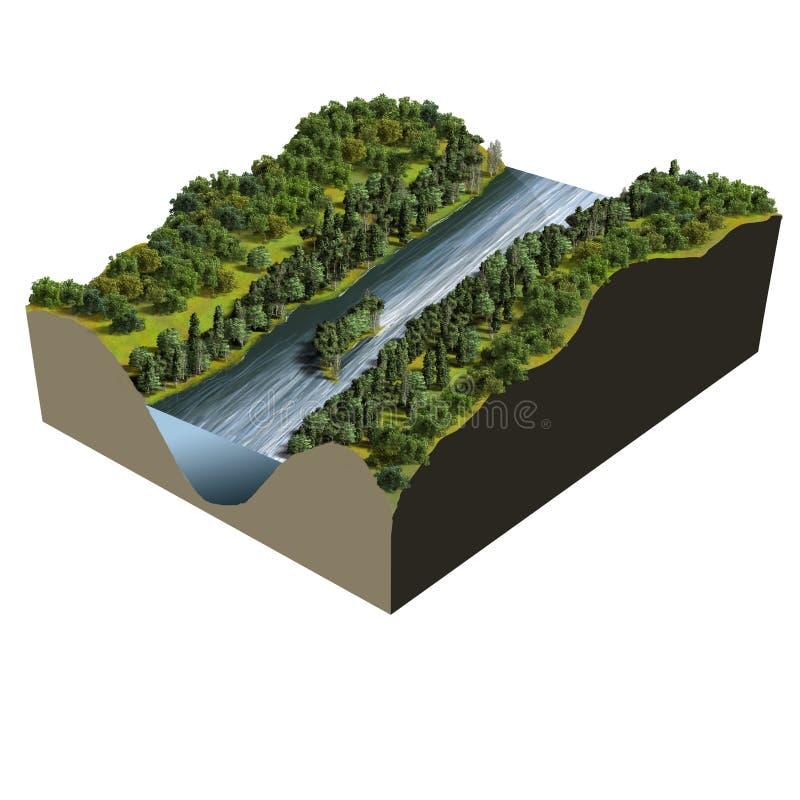 Rio do terreno ilustração do vetor
