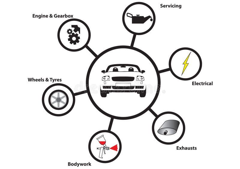 Riparazioni dell'automobile illustrazione di stock
