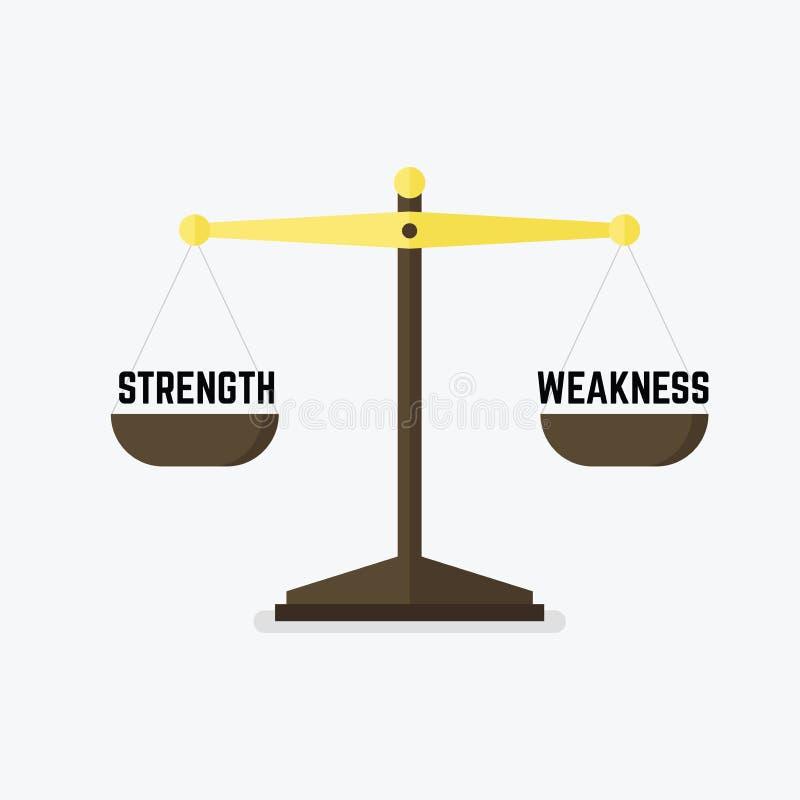 Riporta in scala la forza di misurazione contro la debolezza illustrazione di stock