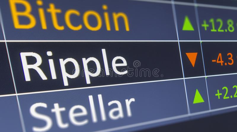 Ripple coin crypto trading chart for buying and selling XRP. Financial investments in cryptocurrency, and showing values on tradi. Ng chart of exchange screen stock photography