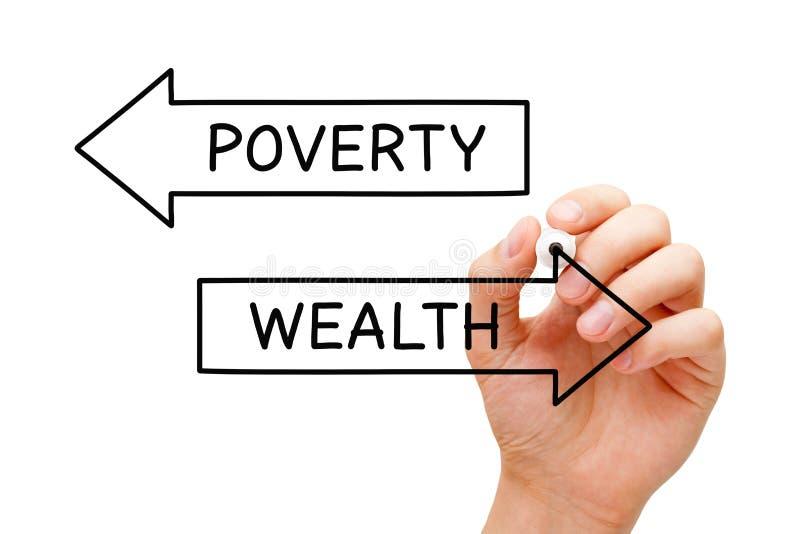 Riqueza o concepto de las flechas de la pobreza fotos de archivo libres de regalías