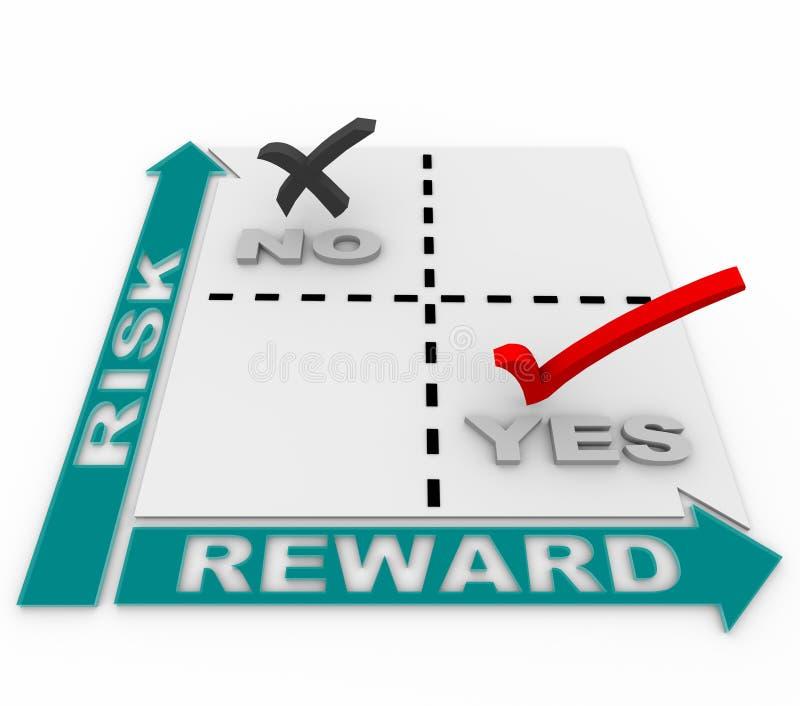 Rischio contro la tabella della ricompensa - designare migliore quadrante come bersaglio royalty illustrazione gratis