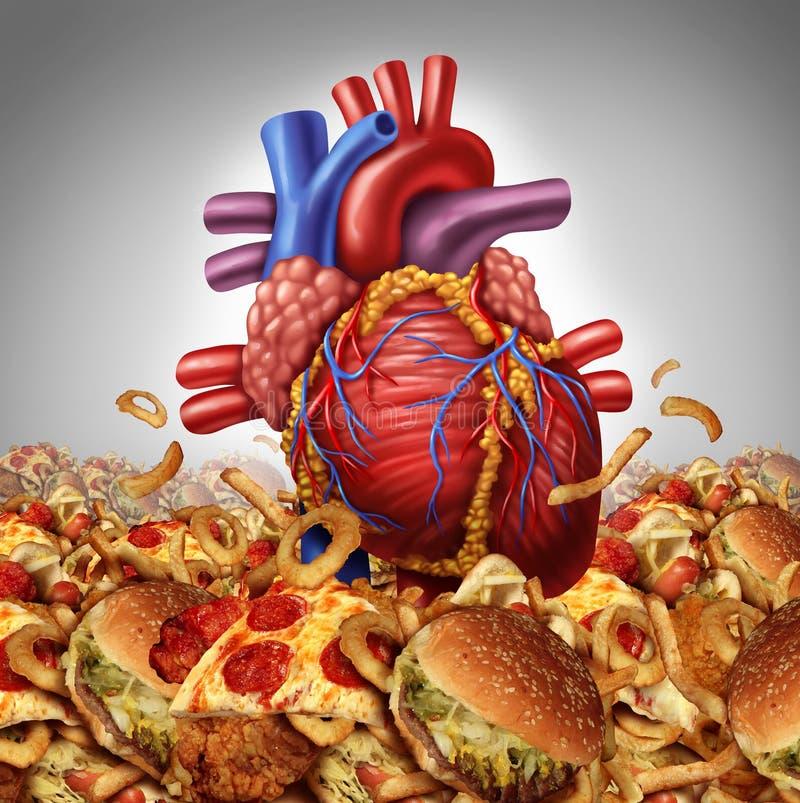 Risco da doença cardíaca ilustração do vetor