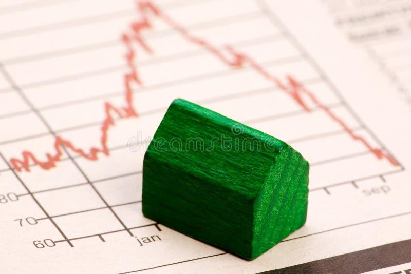 Risco do mercado imobiliário imagem de stock