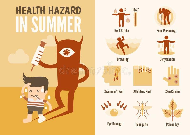 Risco sanitário do verão do infographics dos cuidados médicos ilustração stock