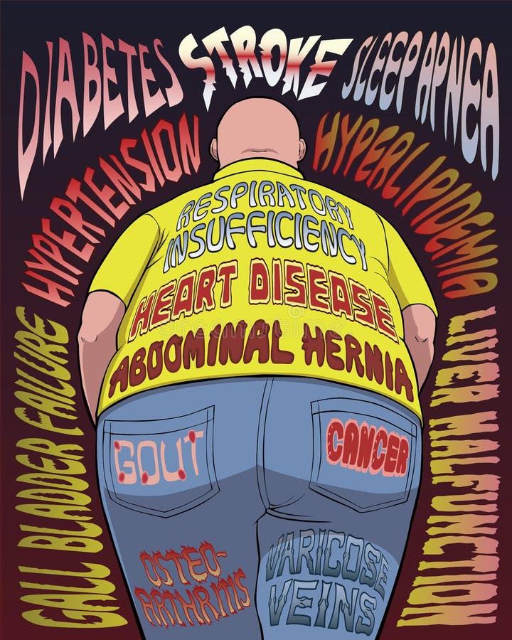 Riscos para a saúde de obesidade ilustração do vetor
