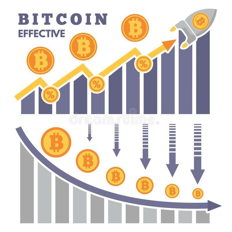 How does cryptocurrency rise and fall
