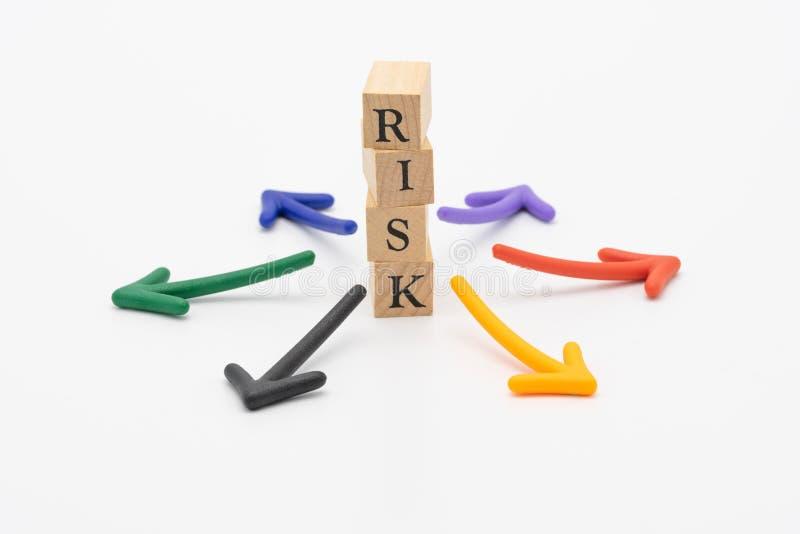 Risiko der Vermeidung des Risikos das Konzept der Risikodiversifikation eines b stockbild