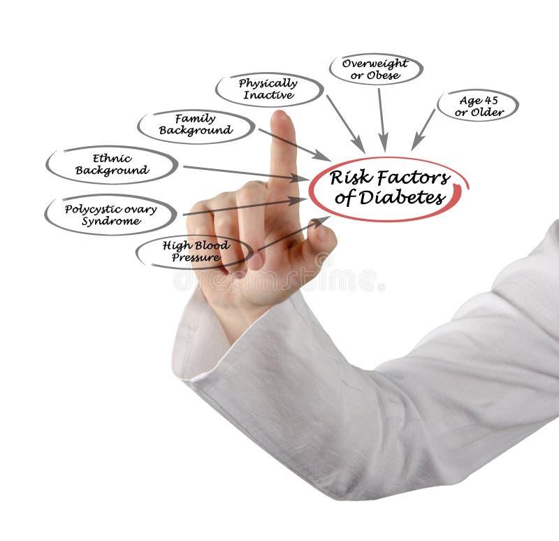 12 Risikofaktoren für Demenz