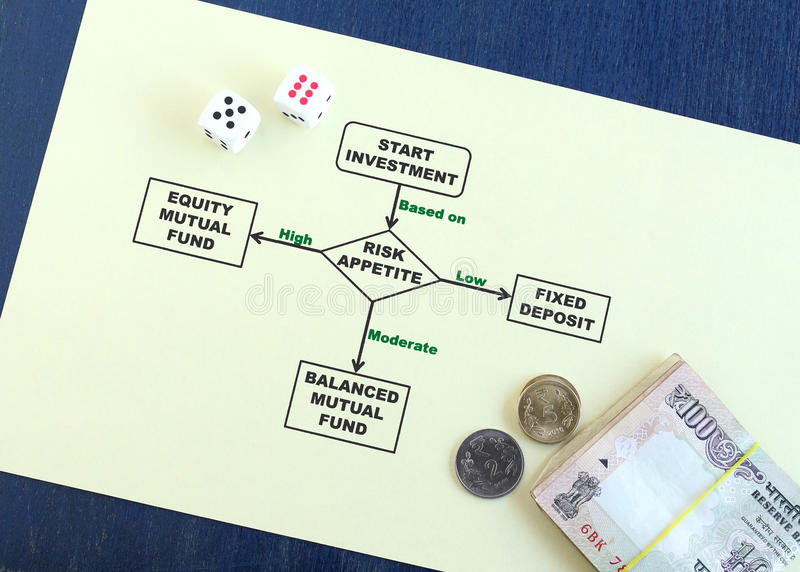 Risk Appetite and Investment Options Flowchart. Risk appetite and investment options concept illustrated with a flowchart and Indian currency rupees and coins royalty free stock photography