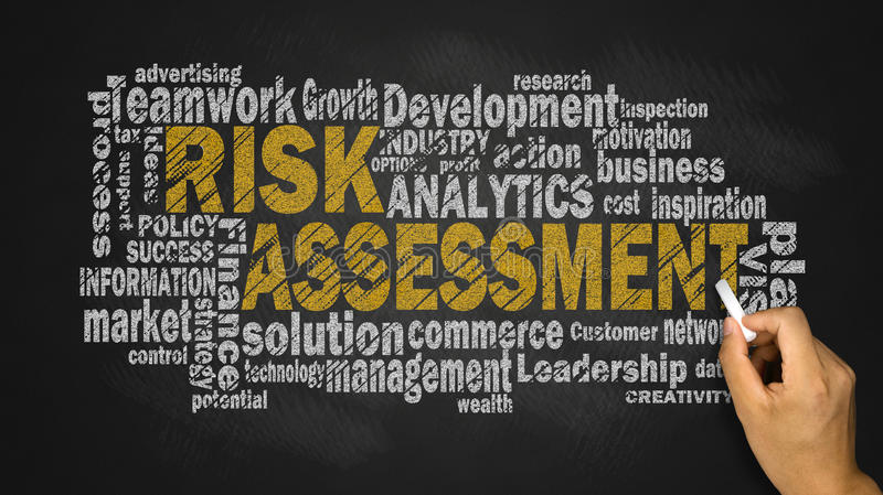 Risk assessment word cloud royalty free stock photography