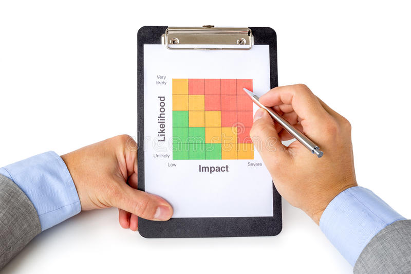 Risk classification evaluation chart on clipboard. Two hands of a businessman pointing a ball pen at the red area of a risk classification chart on a paper in a royalty free stock image