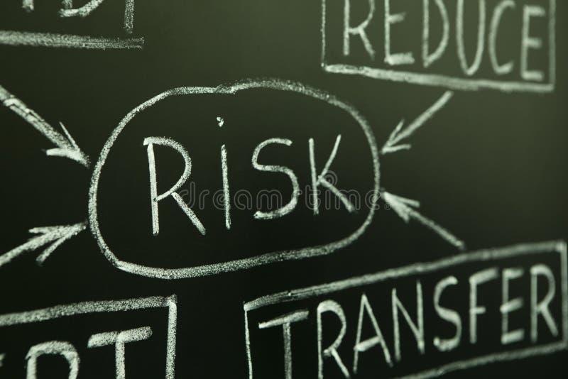 risk för administration för blackboarddiagramflöde royaltyfria foton