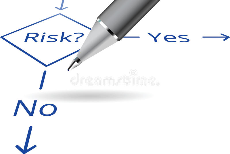 Risk flowchart with ball pen. Risk Yes No flowchart concept with ball pen. Yes or no royalty free illustration