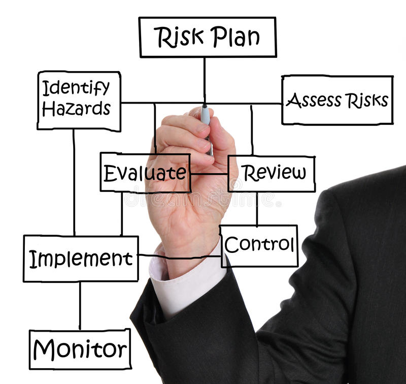 Free Risk Management Royalty Free Stock Image - 21645266