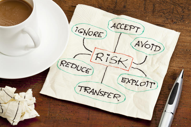 Risk management concept on a napkin