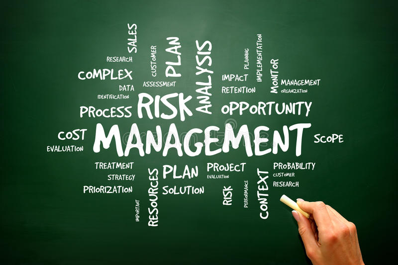 Risk Management Shows Identifying, Evaluating And Treating Risks. On blackboard royalty free stock photography