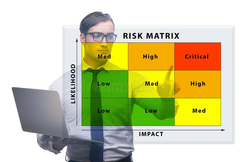 Risk Matrix concept with impact and likelihood stock photography
