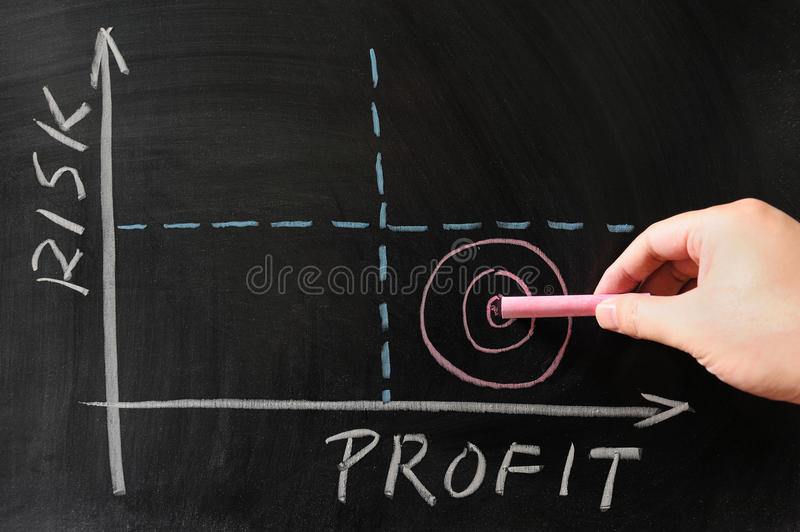 Risk-Profit graph. Drawn on the chalkboard royalty free stock image