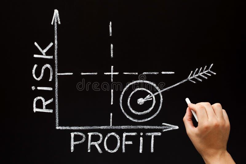 Risk Profit Matrix Business Graph Concept stock image