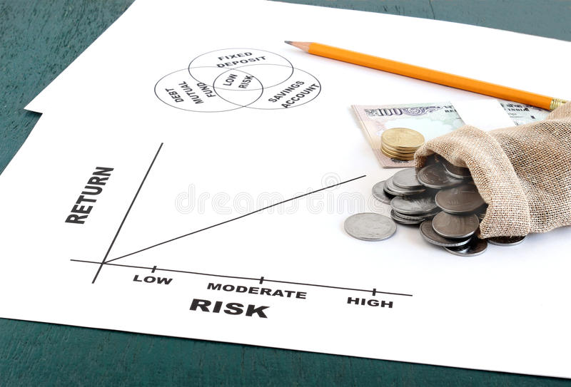 Risk and Return of Investment Concept. Investment risk and return graph and Indian currency coins in a sack and rupees royalty free stock images