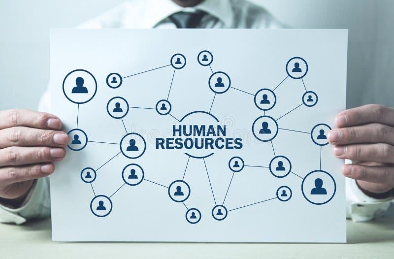 Risorse umane Rete sociale con le icone della gente immagini stock