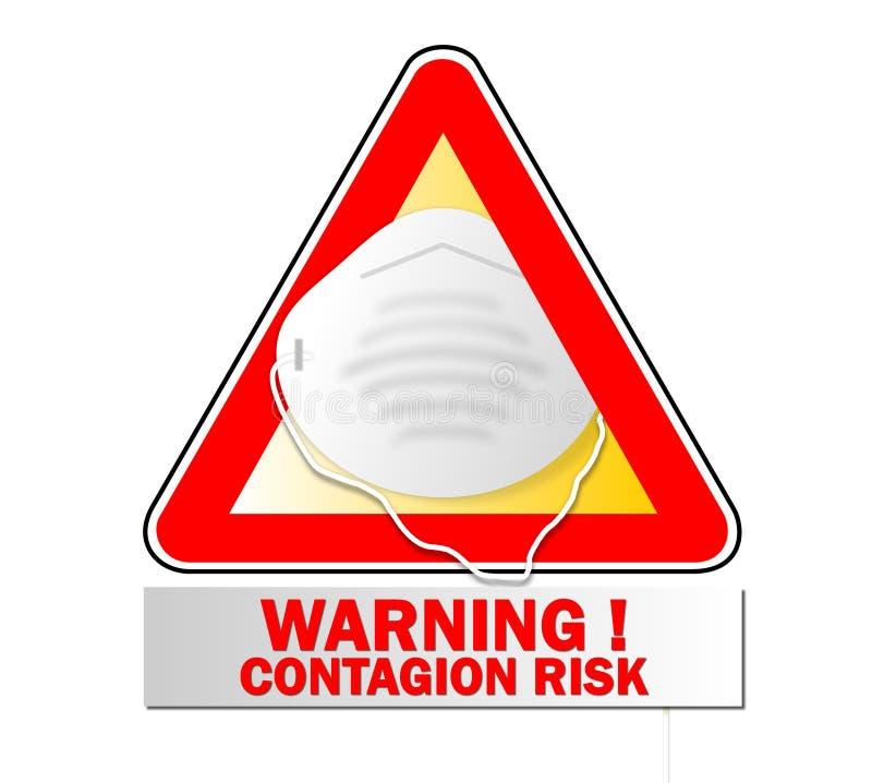 Risque de contagion illustration de vecteur