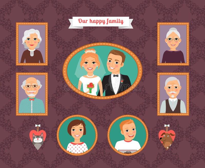Ritratto della famiglia parete con le strutture della foto for Famiglia parete