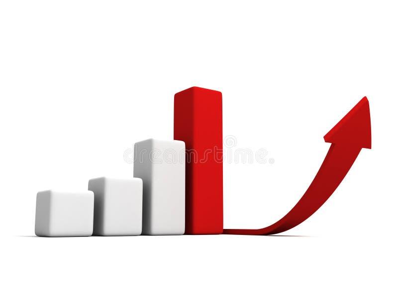 Riuscito istogramma finanziario con la freccia in aumento illustrazione vettoriale