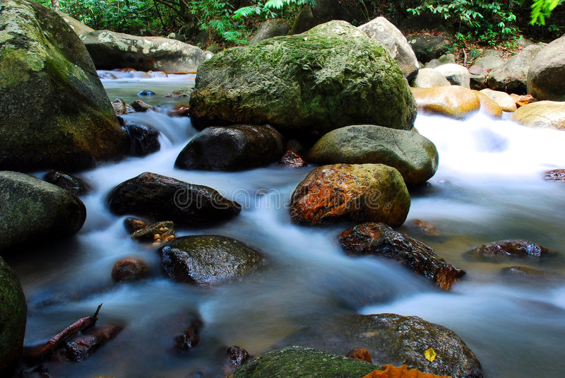 River water stock photography