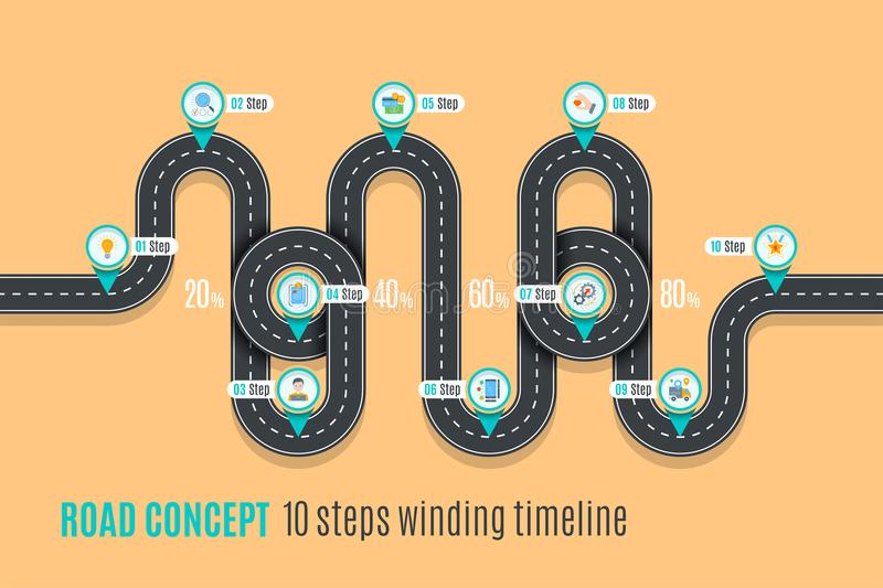 Road concept timeline, infographic chart, flat style vector illustration