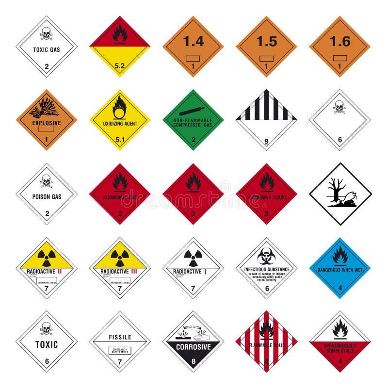 Road danger sign set stock illustration