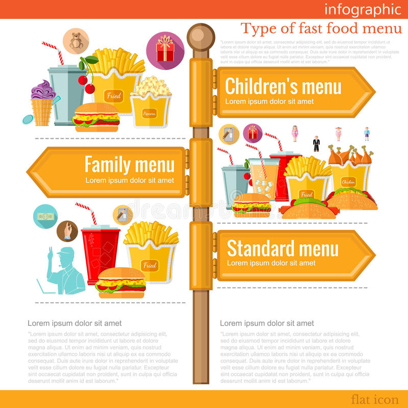 Road sign infographic with different types of fast food menu. stock illustration