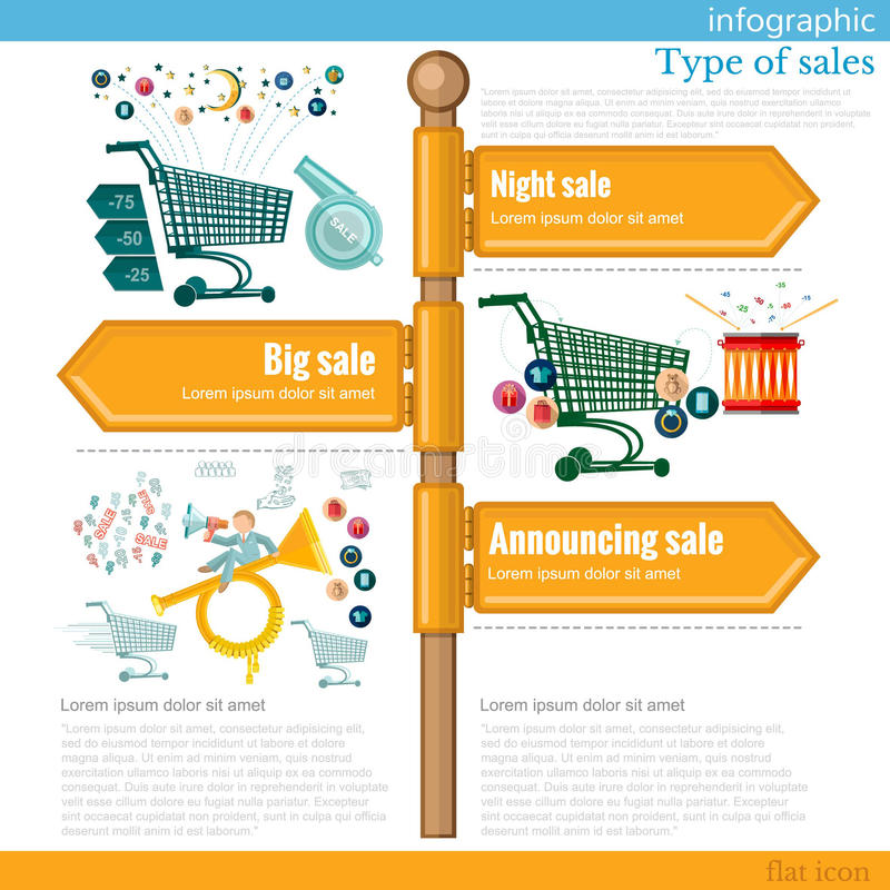 Road sign infographic with different types of sales. Night sale. Big sale. Announcing sale vector illustration