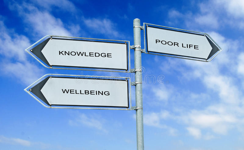 Road signs. To knowledge,wellbeing, poor life royalty free stock photo