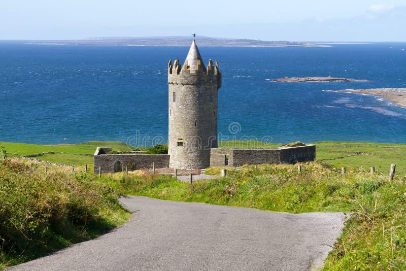 Road to idyllic castle