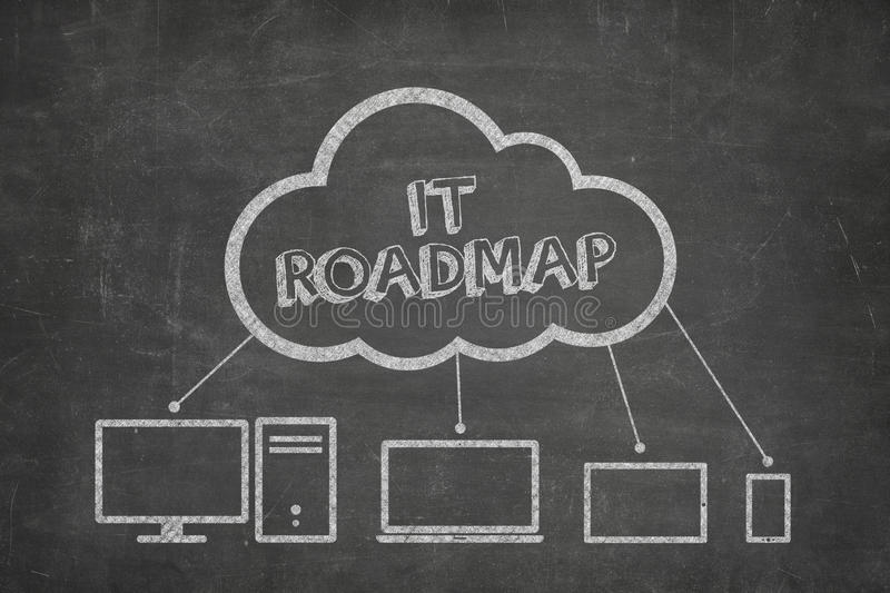 IT roadmap concept on blackboard. With computer icons stock photo