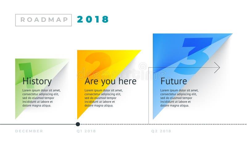 download roadmap set lines arrows timeline for registration of sites a