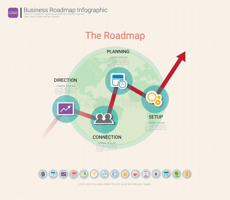 Roadmap timeline infographic design template. Key success and presentation of project ambitions, Can be used roadmap management for any business plan to royalty free illustration
